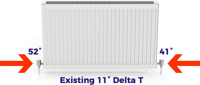 Existing Delta-T
