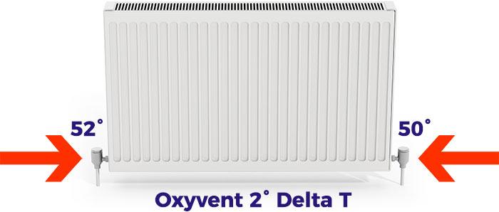 Oxyvent Delta-T